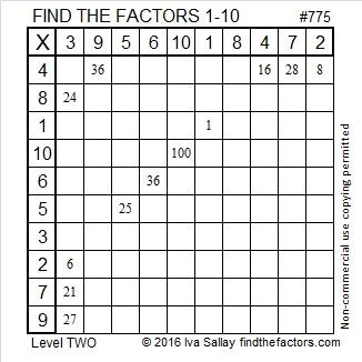 775 Factors