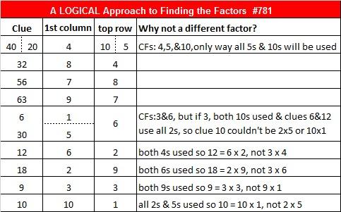 781-logic