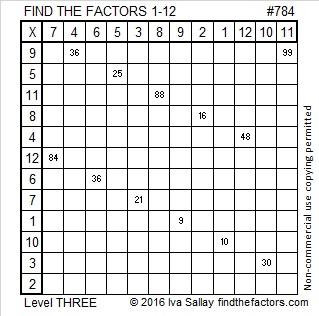 784-factors
