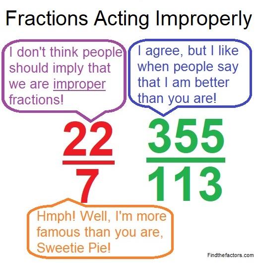 maths   Find the Factors