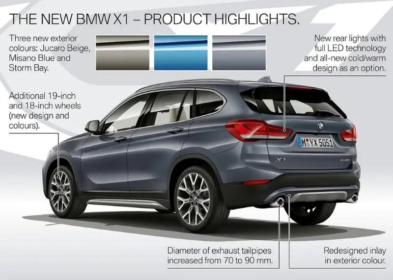 2020 BMW X1 Exterior & Color Options