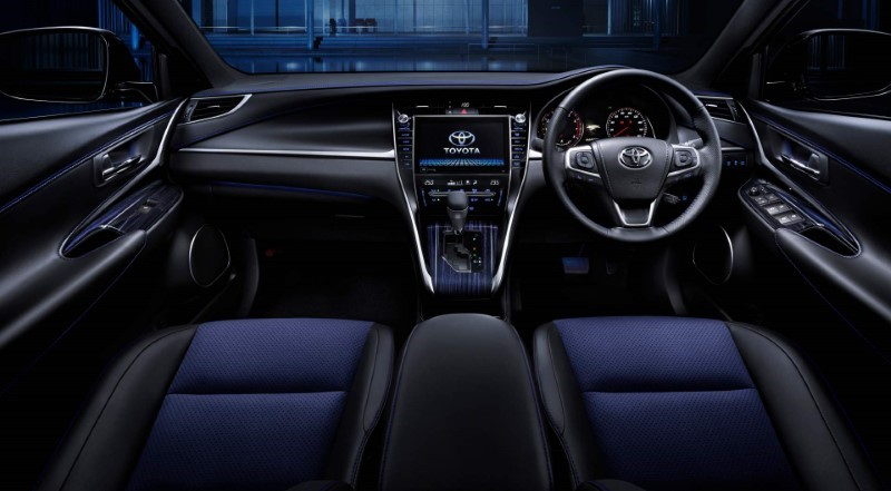 2021 Toyota Harrier Interior
