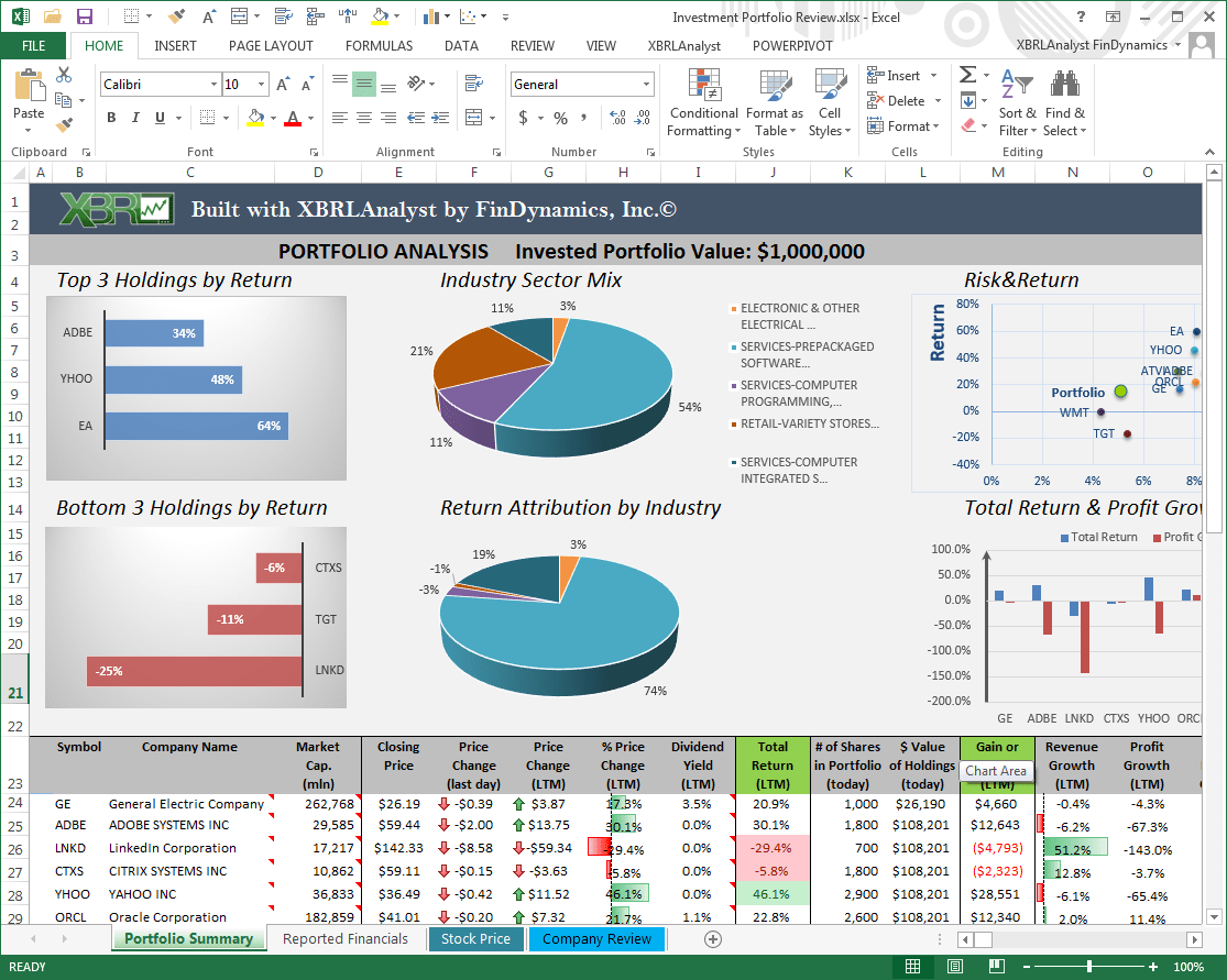 Excel Examples Amp Templates