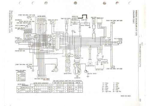 small resolution of 1977 honda wiring diagram circuit connection diagram u2022 cb350f wiring diagram gl1000 wiring diagram