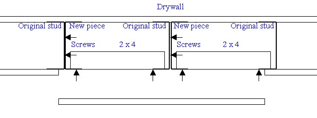 2×4 Metal Stud Dimensions