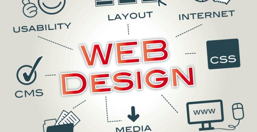 Website Design in Port Harcourt