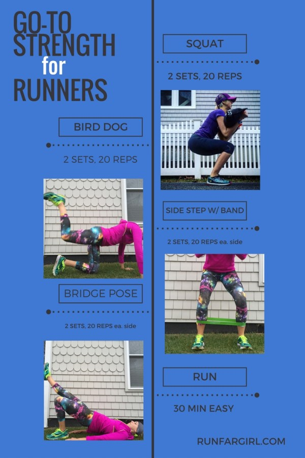 Monthly Workouts for Runners Round Up - our favorite strength and running workouts. 6 awesome workouts designed by runners, for runners.