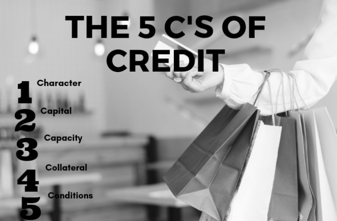 Fine_Loans_The_5_c_of_credit_explained