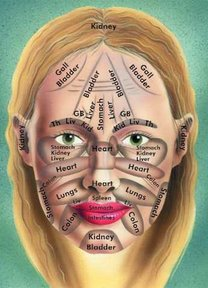 Discover The Cause of Your Acne With Face Mapping