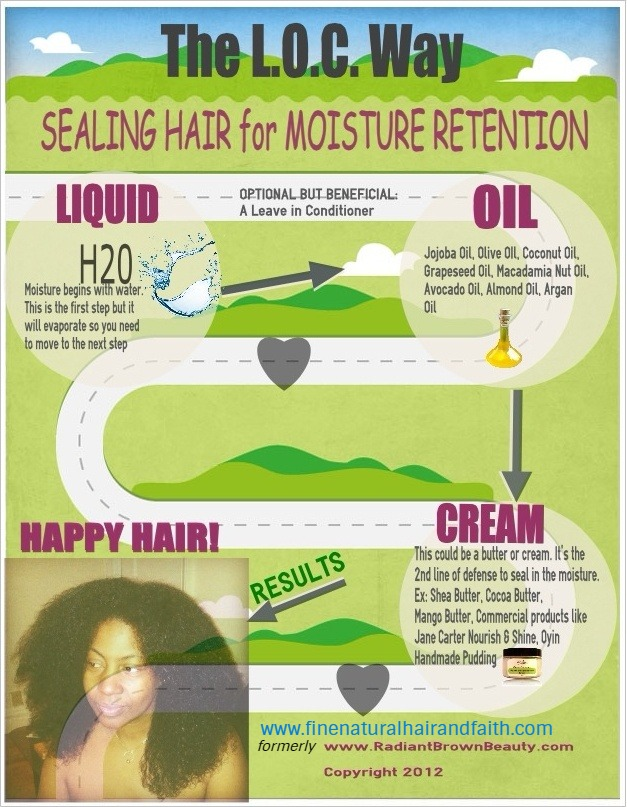 loc method for moisturizing natural hair infographic