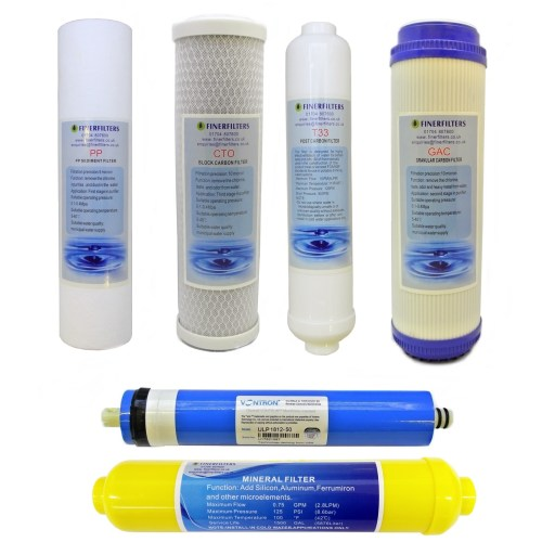 Finerfilters 6 Stage Domestic Reverse Osmosis, Replacement Filter Pack 50GPD Membrane