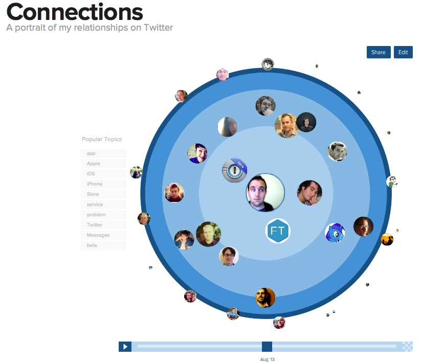 Vizify Connections