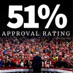 CNN POLL says 51% of Americans are Hoping the Senate Convicts President Trump 11