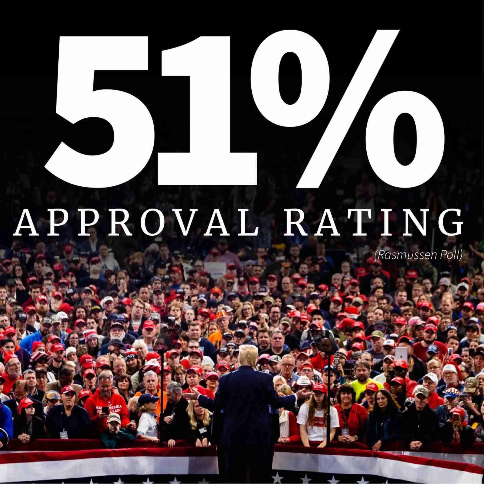 CNN POLL says 51% of Americans are Hoping the Senate Convicts President Trump 7