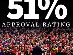 CNN POLL says 51% of Americans are Hoping the Senate Convicts President Trump 8