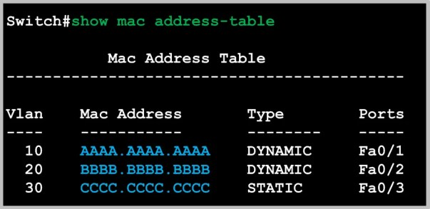 Table CAM - show mac address-table