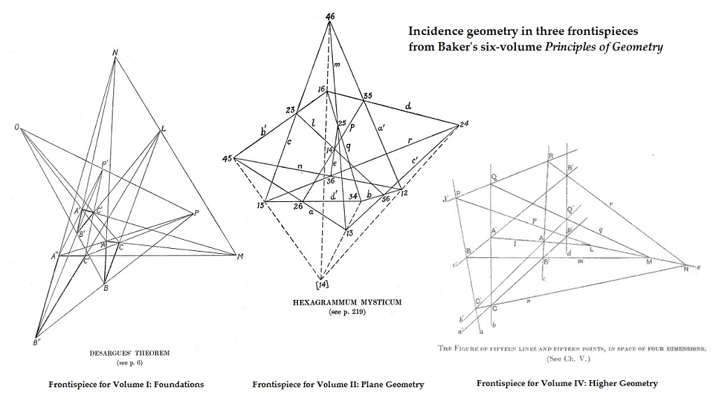Classical Geometry in Light of Galois Geometry