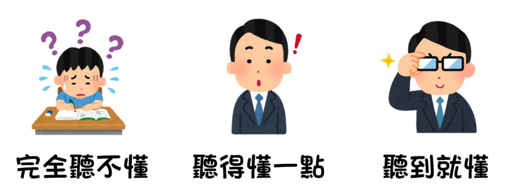 怎麼練好日文聽力?讓我帶領你突破聽力的天花板 | 讀財的羽言