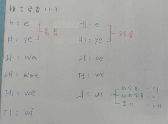 韓文雙母音筆記