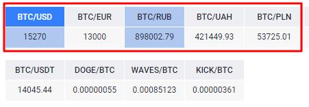 keresni bitcoin webhelyeket