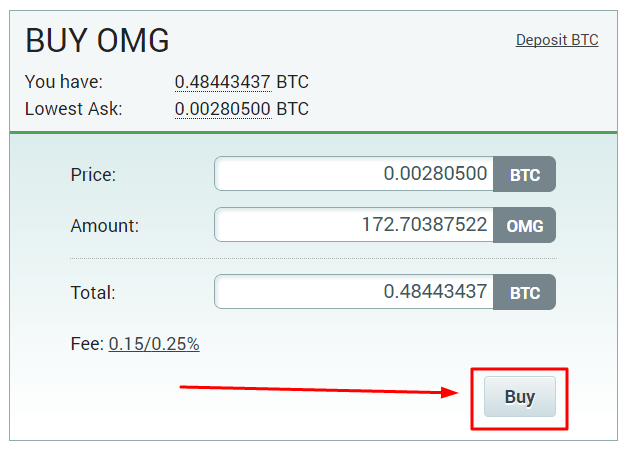 strojno učenje trgovanje kriptovalutama ulaganje u omg kriptovalutu