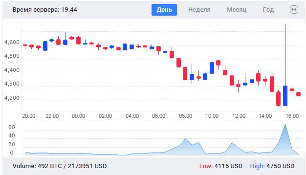 cum să cumpărați bitcoin la comerțul pe binanță)