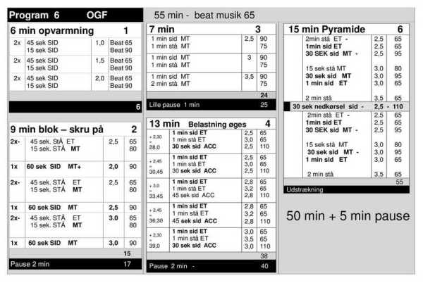 06-program-06-ogf-850