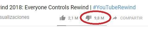 Rewind 2018: el vídeo con más dislikes de la historia de Youtube