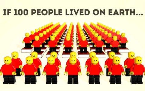 Si solo 100 personas vivieran en el planeta