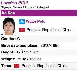 AO GAO 🤽🏻♀ Jugador de Water Polo
