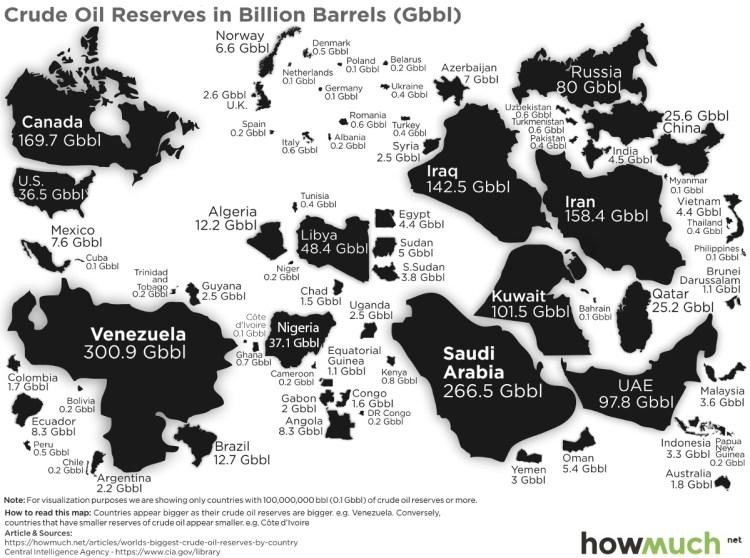 Los países con más reservas de petroleo del mundo
