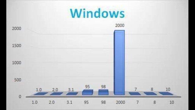 Las gráficas importantes del día