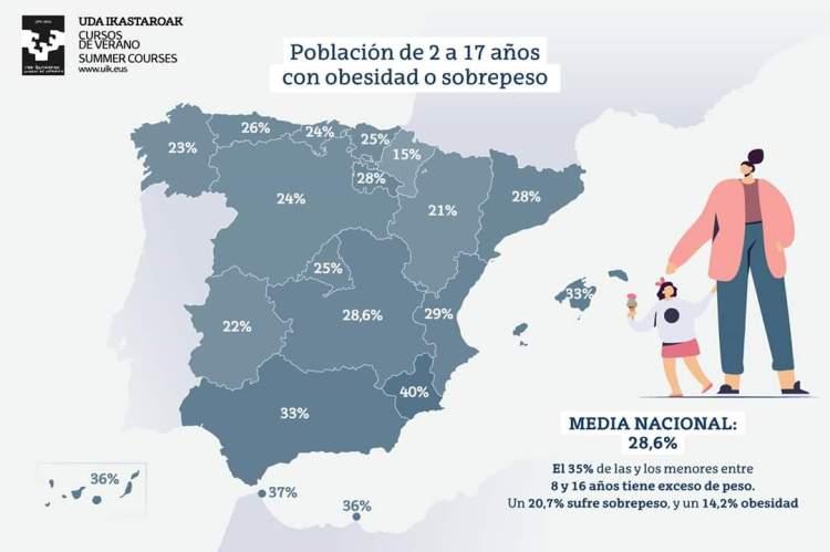 Murcia pls, stahp...