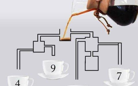 ¿Qué taza se llenará primero?