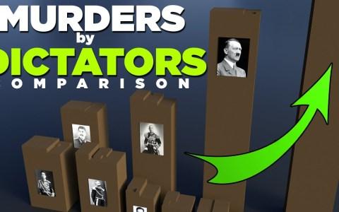 Comparativa de los dictadores con más muertos a sus espaldas 🔪