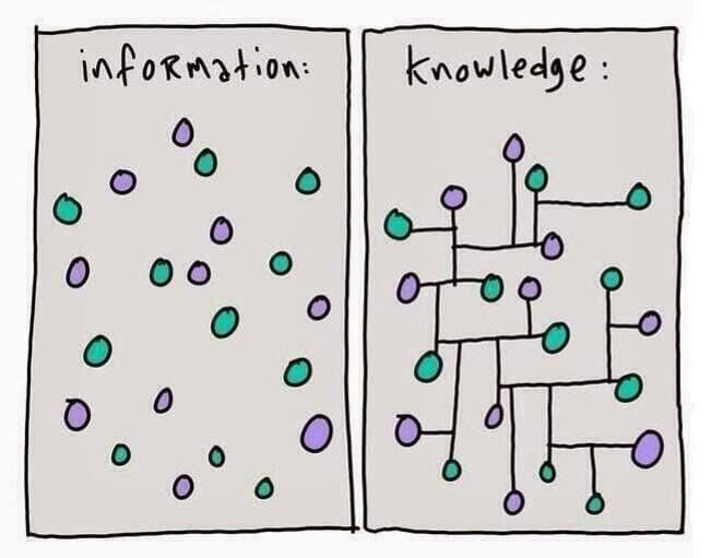 La diferencia entre información y conocimiento