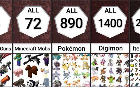 Las cifras del gaming