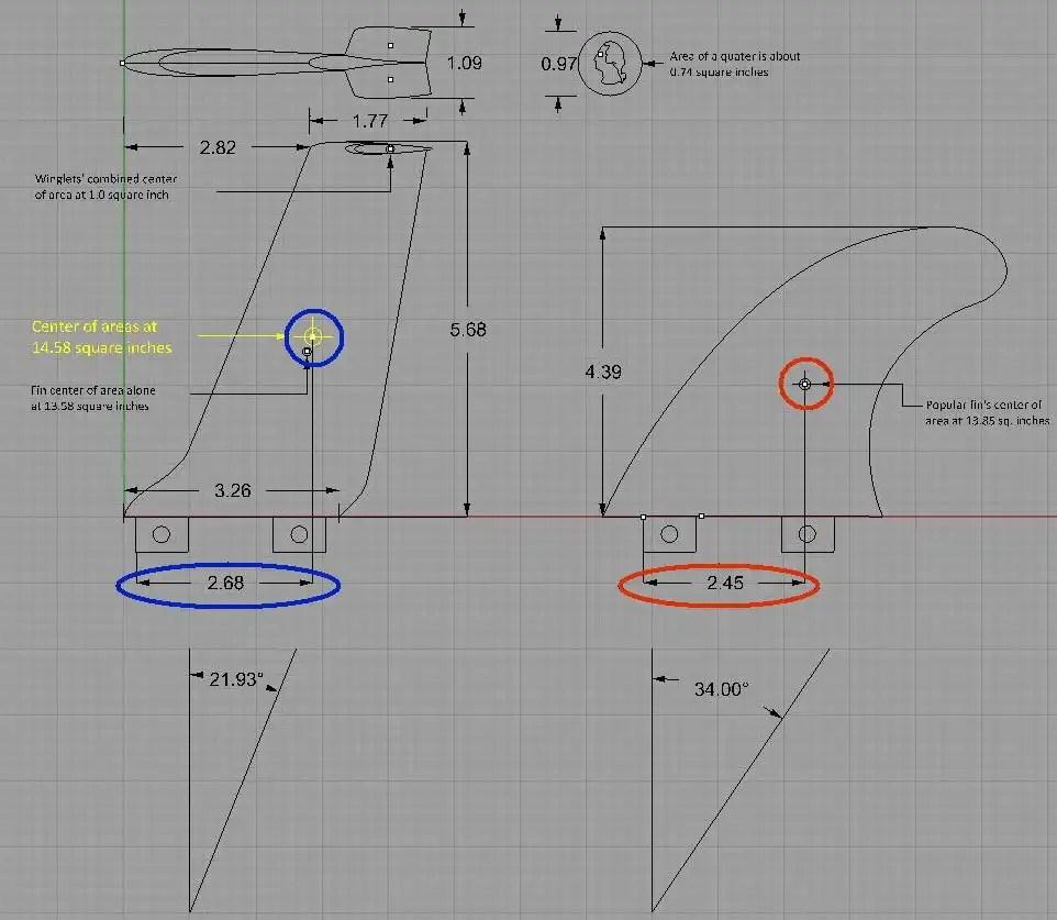 """FinSciences 5.7"""" fin 3"""