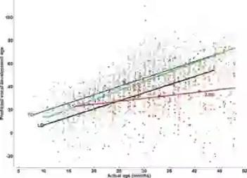 Multiple Linear Regression Diagram