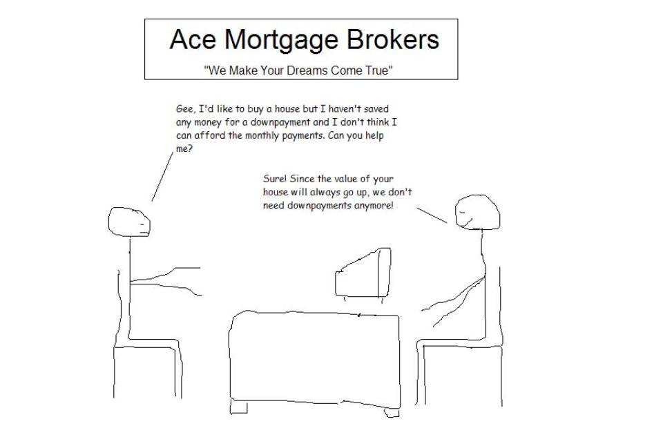 Ace Mortgage Brokers