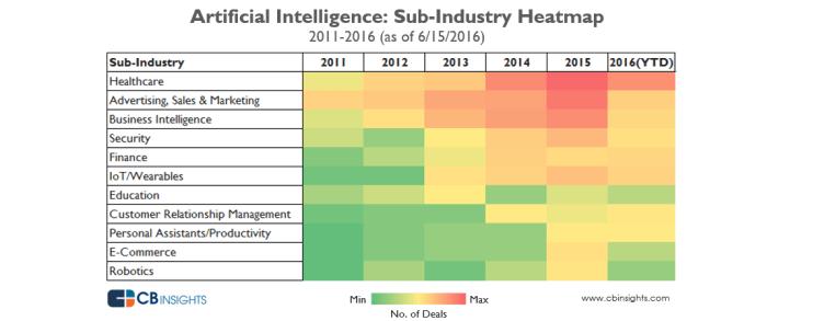 AI-heat-map-featured-June2016
