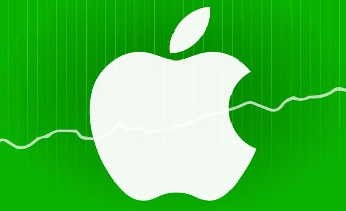 Apple Now Has $194 Billion In Cash