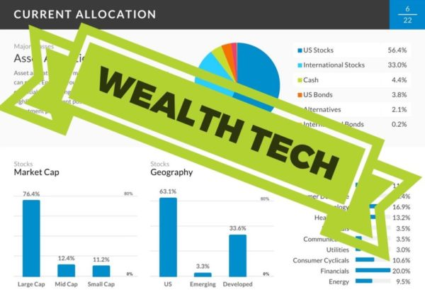 Top Business-to-Business Wealth Tech Players