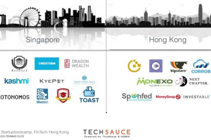 The Rise of #Fintech Asia