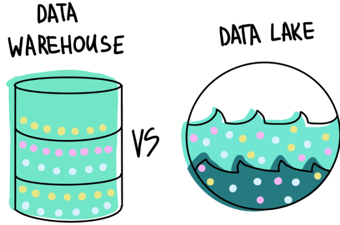 Data Lake Vs. Data Warehouse: Why You Don't Have To Choose