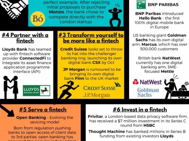 imagem fintechs e bancos