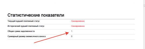 Имеется непогашенный кредит от Сбербанка от 2013 года