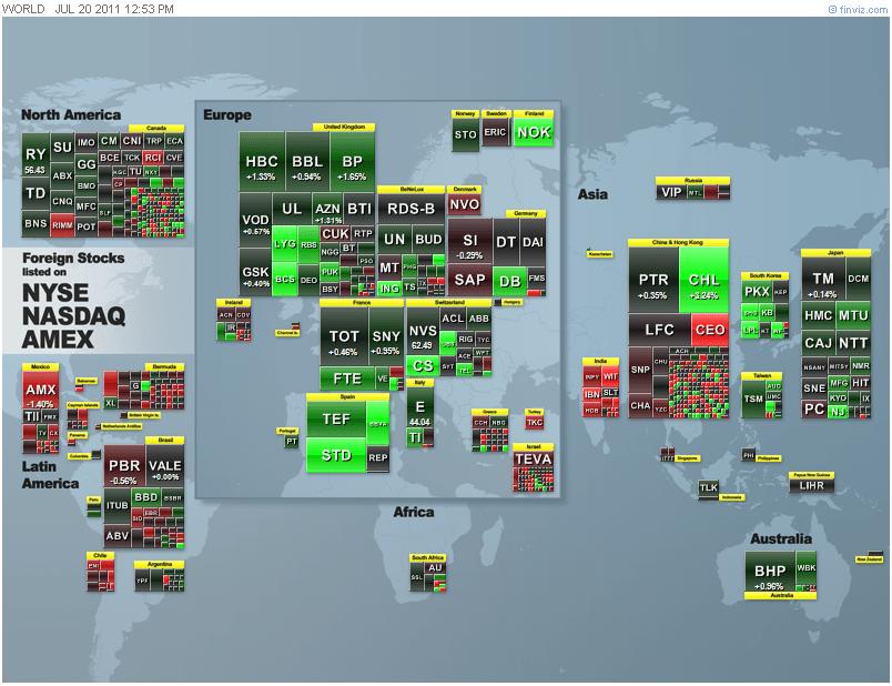 FinViz Global stock Heat Map 20 July 2011