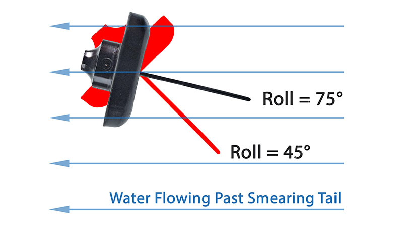 roll's effect on smear