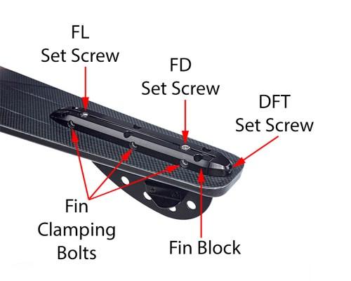 water ski fin block adjustment screws